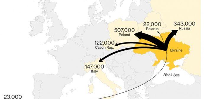 Польские заработки оставляют Украину без рабочих рук – Bloomberg